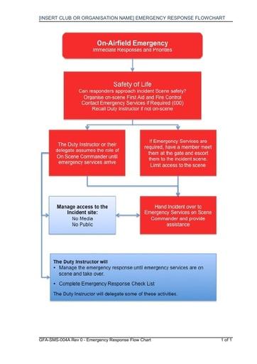 GFA SMS 004A ERP Emergency Response Flow Chart Rev 0