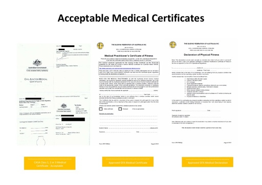 EXAMPLES OF ACCEPTABLE & UNACCEPTABLE MEDICAL CERTIFICATES (OPS F006(c))