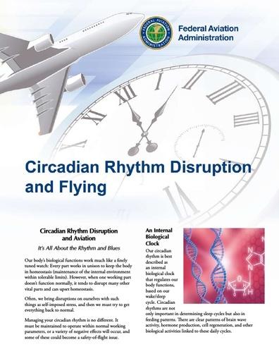 Circadian Rhythm Disruption and Aviation